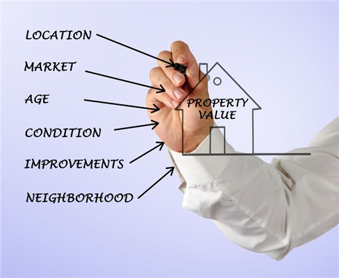 High Property Values: Your Most Powerful HOA PR Tool