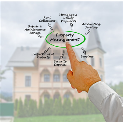 The 4 Greatest Challenges to HOA Management and How to Avoid Them